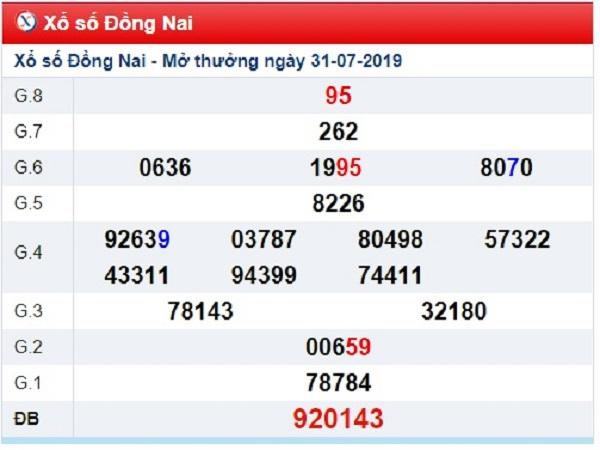 Dự đoán kết quả xổ số DN ngày 08/07 chính xác tuyệt đối