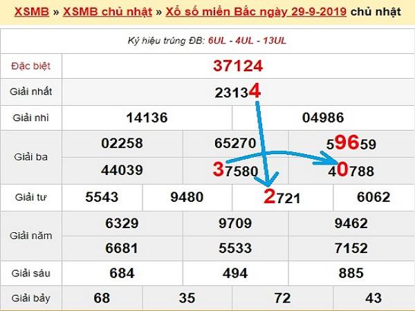 Dự đoán xổ số miền bắc ngày 01/10 tỷ lệ trúng rất cao