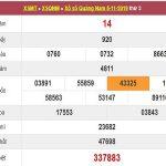 Dự đoán kết quả xổ số Quảng Nam 12/11/2019 - Dự đoán KQXSQN Thứ 3