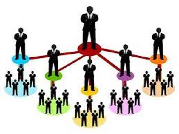 Khái niệm kinh doanh đa cấp