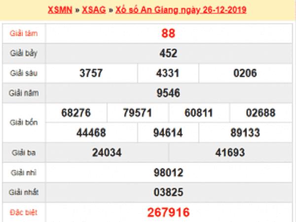 Dự đoán kqxs an giang ngày 02/01 chuẩn xác