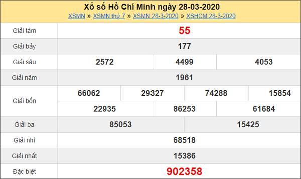 Dự đoán KQXS HCM 30/3/2020 - XS Hồ Chí Minh thứ 2