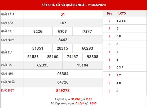 Dự đoán kết quả xs Quảng Ngãi thứ 7 ngày 28-3-2020