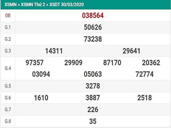 Bảng KQXSDT- Dự đoán xổ số đồng tháp ngày 04/05 chuẩn xác