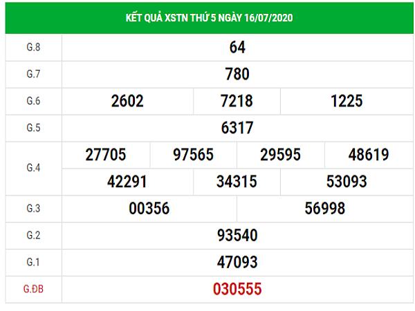 Bảng KQXSTN-Dự đoán xổ số tây ninh ngày 23/07 chính xác cao