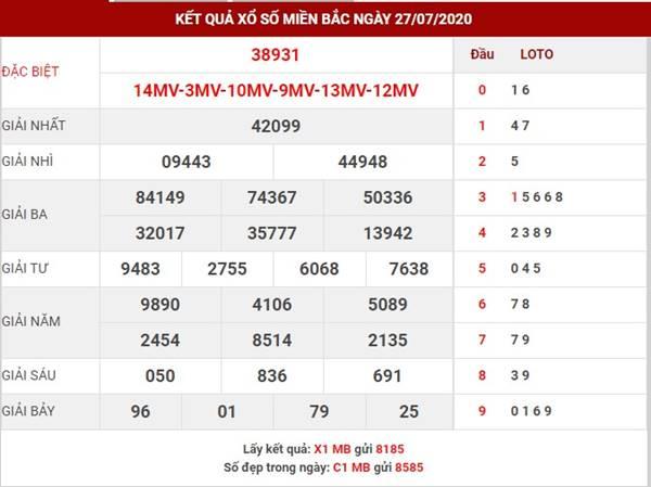 Dự đoán kết quả XSMB thứ 3 ngày 28-7-2020
