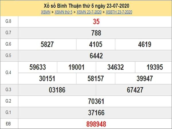 Dự đoán xổ số Bình Thuận 30-07-2020
