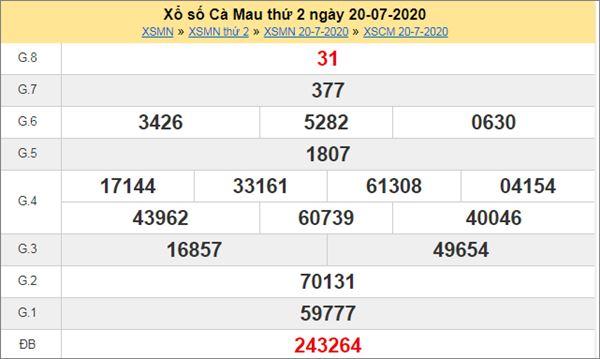 Dự đoán XSCM 27/7/2020 chốt KQXS Cà Mau thứ 2