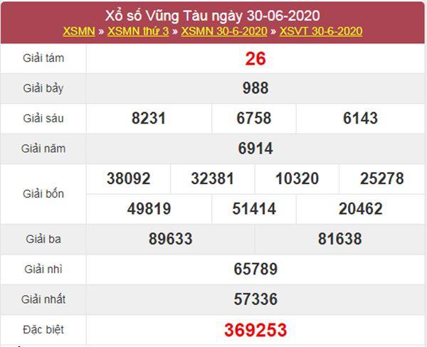 Dự đoán XSVT 7/7/2020 - KQXS Vũng Tàu hôm nay cực chuẩn