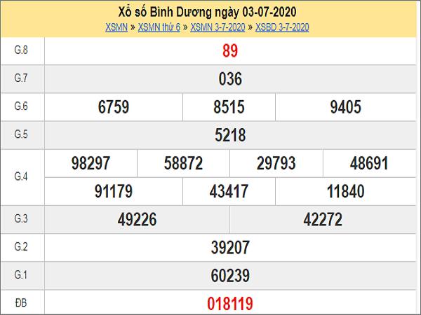 ket-qua-xo-so-binh-duong-ngay-3-7-2020-min