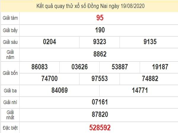 Quay thử KQXS miền Nam – KQ XSDN – XSMN – XSDNAI