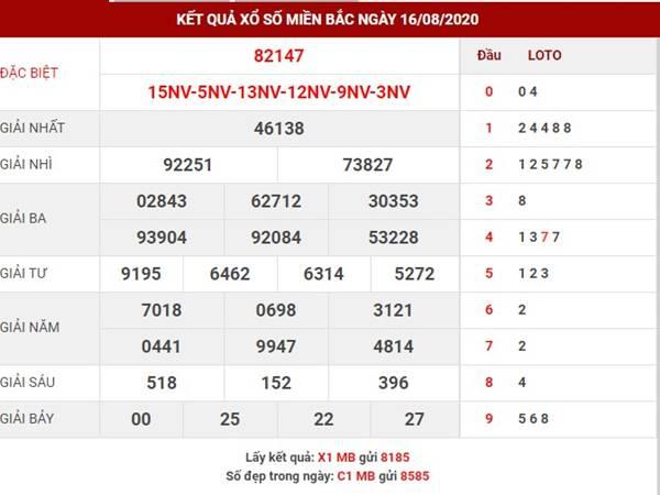 Dự đoán KQXSMB thứ 2 ngày 10-8-2020
