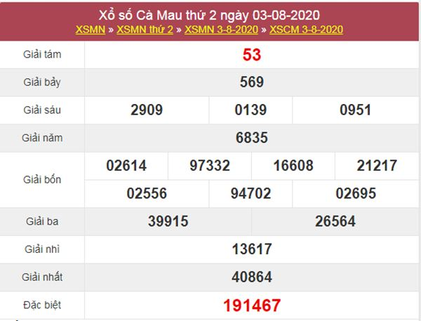 Dự đoán XSCM 10/8/2020 chốt KQXS Cà Mau thứ 2