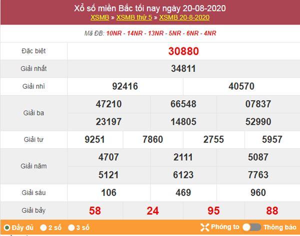 Dự đoán XSMB ngày 21/8/2020 chốt lô VIP miền Bắc thứ 6