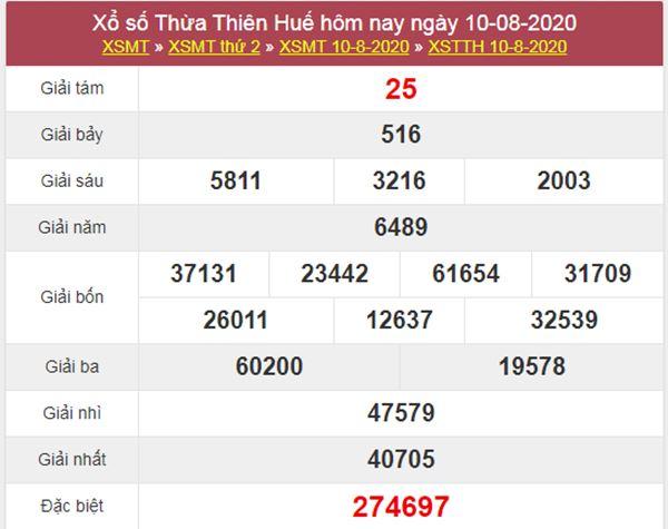 Dự đoán XSTTH 17/8/2020 - KQXS Thừa Thiên Huế thứ 2