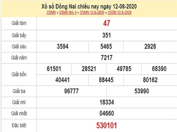 Dự đoán xổ số Đồng Nai 19-08-2020