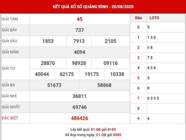 Dự đoán kết quả xổ số Quảng Bình thứ 5 ngày 27-8-2020