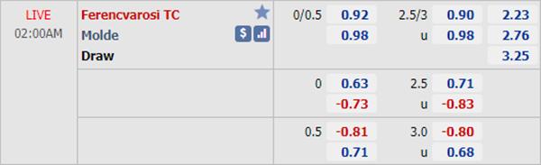 Tỷ lệ bóng đá giữa Ferencvaros vs Molde