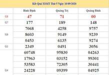 Dự đoán XSMT 17/9/2020 chốt lô VIP miền Trung thứ 5