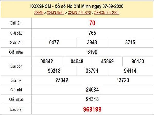 Dự đoán XSHCM 12/9/2020