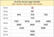 Dự đoán XSPY 21/9/2020
