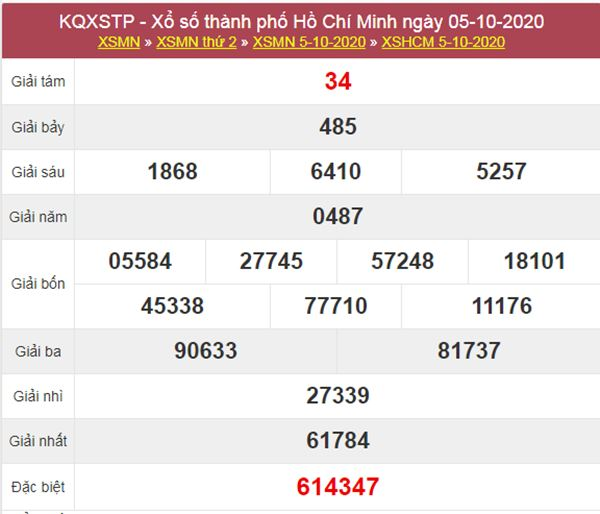 Dự đoán XSHCM 10/10/2020 chốt lô VIP Hồ Chí Minh thứ 7