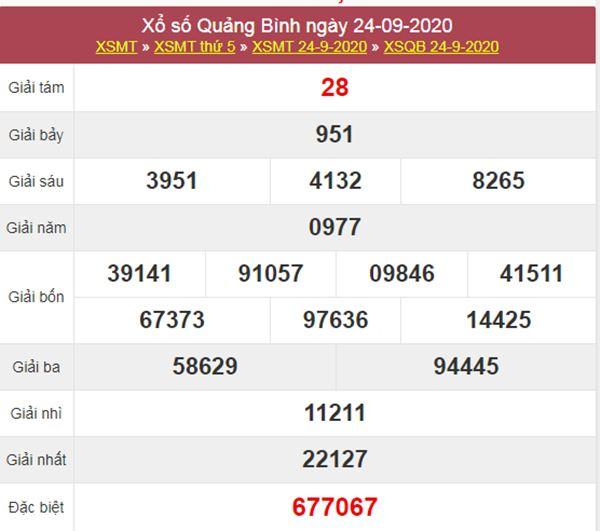 Dự đoán XSQB 1/10/2020 chốt lô VIP Quảng Bình thứ 5