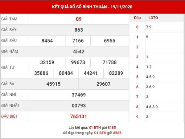 Dự đoán Xổ Số Bình Thuận thứ 5 ngày 26/11/2020