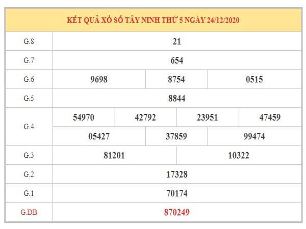 Dự đoán XSTN ngày 31/12/2020 dựa trên kết quả kì trước