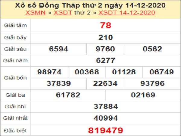 Tổng hợp dự đoán XSDT ngày 21/12/2020- xổ số đồng tháp