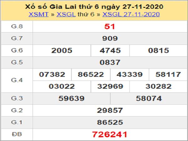 Tổng hợp dự đoán XSGL ngày 04/12/2020- xổ số gia lai