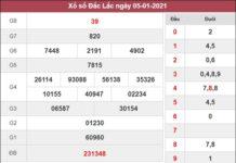 Dự đoán XSDLK 12/1/2021 chốt lô VIP ĐăkLắc thứ 3