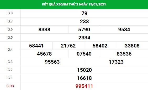 Dự đoán kết quả XS Quảng Nam Vip ngày 26/01/2021