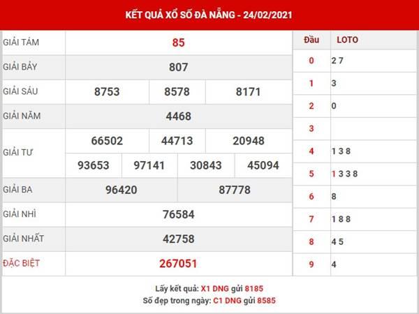 Dự đoán sổ số Đà Nẵng thứ 7 ngày 27/2/2021