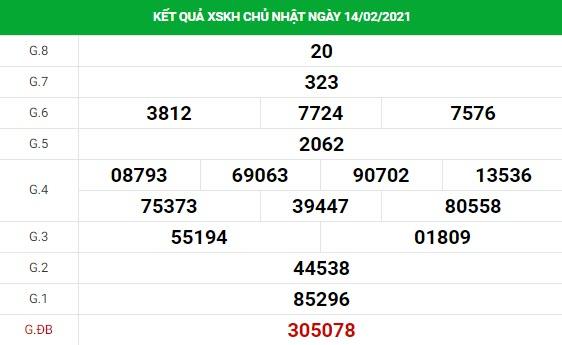 Dự đoán kết quả XS Khánh Hòa Vip ngày 17/02/2021
