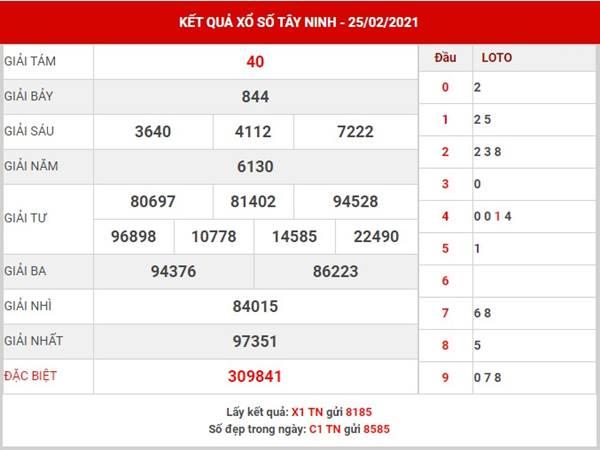 Dự đoán kết quả XS Tây Ninh thứ 5 ngày 4/3/2021