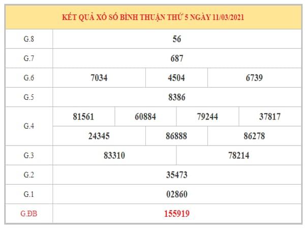 Dự đoán XSBT ngày 18/3/2021 dựa trên kết quả kỳ trước