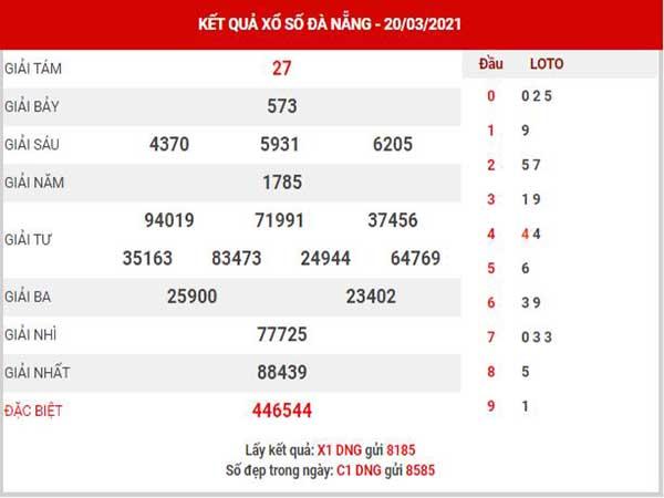 Dự đoán XSDNG ngày 24/3/2021 - Dự đoán KQXS Đà Nẵng thứ 4