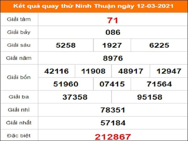 Quay thử kết quả xổ số tỉnh Ninh Thuận ngày 12/3/2021 thứ 6