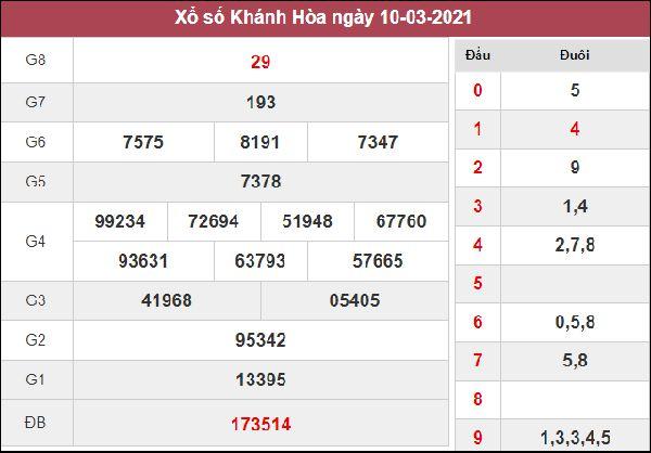 Dự đoán XSKH 14/3/2021 chốt đầu đuôi giải đặc biệt Khánh Hoà