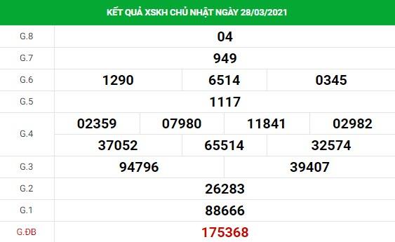 Dự đoán kết quả XS Khánh Hòa Vip ngày 31/03/2021