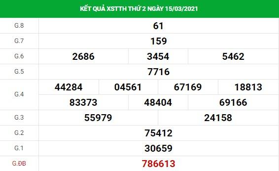 Dự đoán kết quả XS Thừa Thiên Huế Vip ngày 22/03/2021