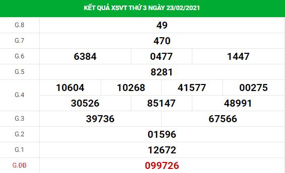 Dự đoán kết quả XS Vũng Tàu Vip ngày 02/03/2021