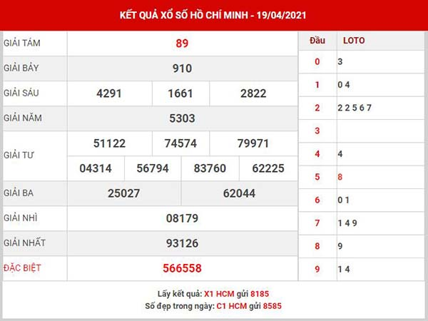 Dự đoán XSHCM ngày 24/4/2021 đài Hồ Chí Minh thứ 7 hôm nay chính xác nhất