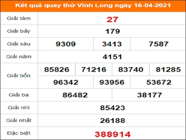 Quay thử kết quả xổ số tỉnh Vĩnh Long ngày 16/4/2021