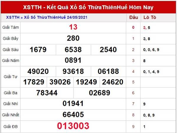 Dự đoán xổ số Thừa Thiên Huế thứ 2 ngày 31/5/2021