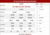 Dự đoán XSMB ngày 10/5/2021 - Dự đoán KQXS Thủ Đô thứ 2