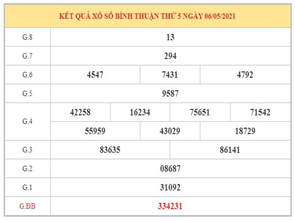 Dự đoán XSBTH ngày 13/5/2021 dựa trên kết quả kì trước