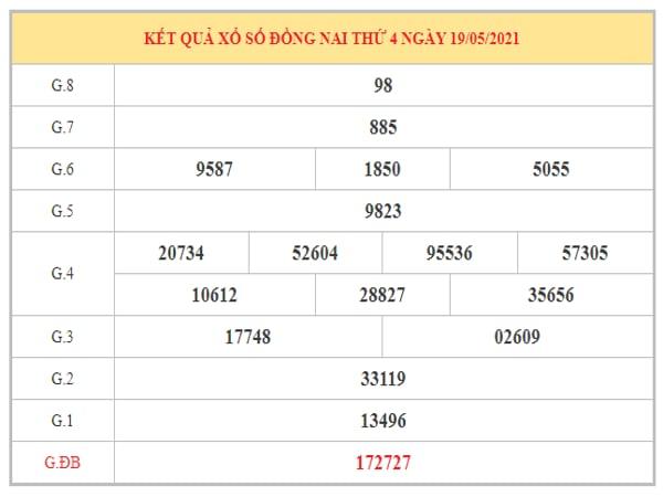 Dự đoán XSDN ngày 26/5/2021 dựa trên kết quả kì trước