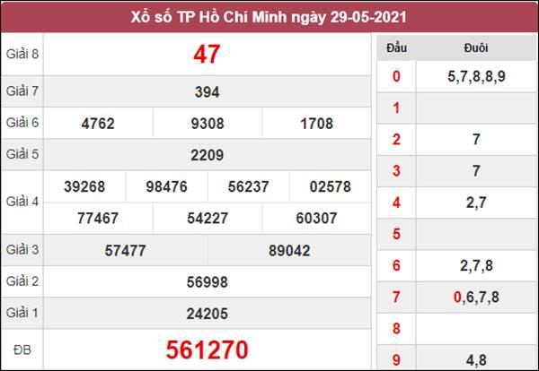 Dự đoán XSHCM 31/5/2021 chốt lô số đẹp Hồ Chí Minh